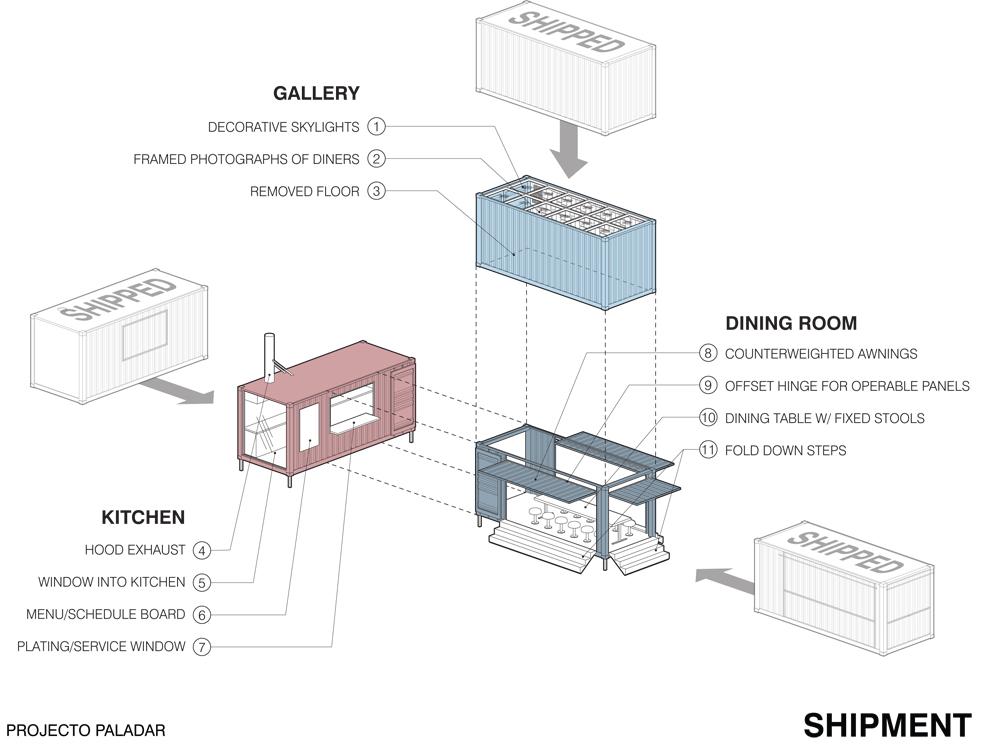 HAt-003_Axon diagram Layout